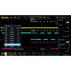 Програмне розширення RIGOL MSO/DS7000-AERO для декодування FlexRay